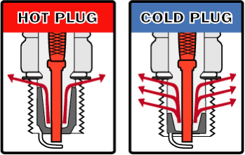 Hot Vs Cold Spark Plugs